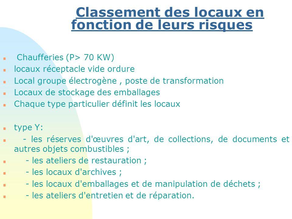 Classement des locaux en fonction de leurs risques n Chaufferies (P> 70 KW) n locaux réceptacle vide ordure n Local groupe électrogène, poste de trans