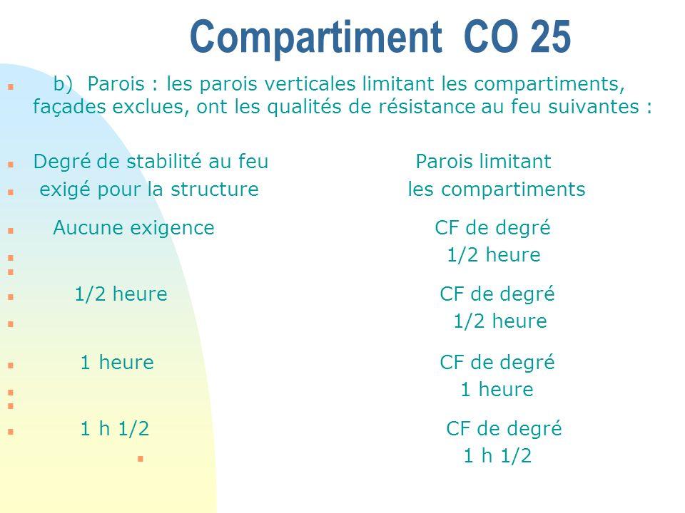 Compartiment CO 25 n b) Parois : les parois verticales limitant les compartiments, façades exclues, ont les qualités de résistance au feu suivantes :