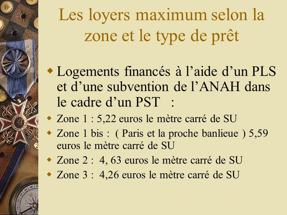 Les loyers maximum selon la zone et le type de prêt Logements financés à laide dun PLS et dune subvention de lANAH dans le cadre dun PST : Zone 1 : 5,