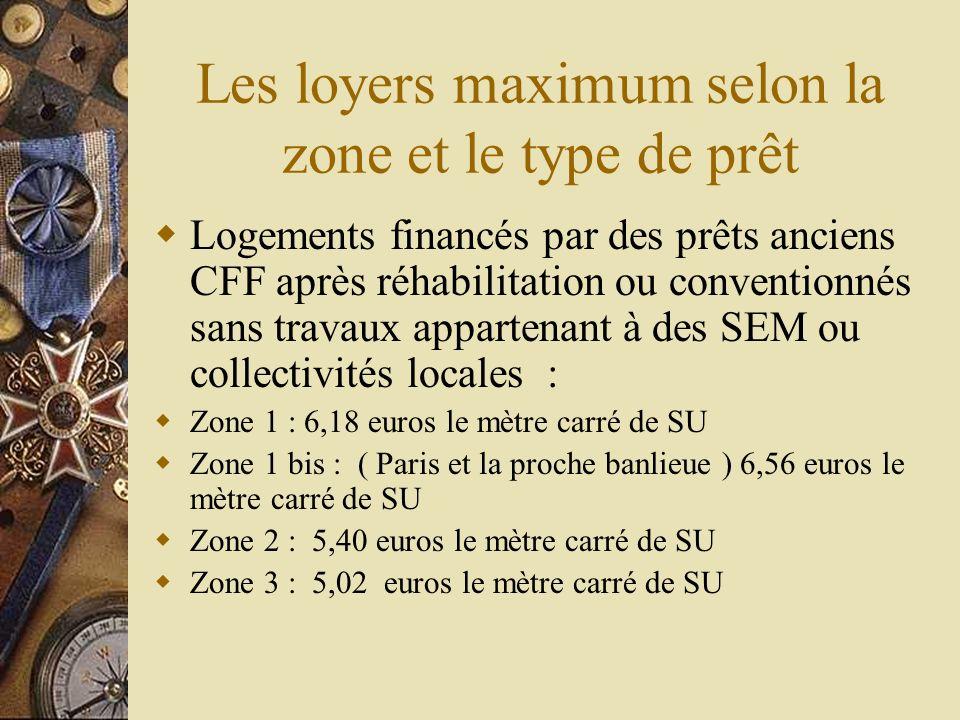 Les loyers maximum selon la zone et le type de prêt Logements financés par des prêts anciens CFF après réhabilitation ou conventionnés sans travaux ap