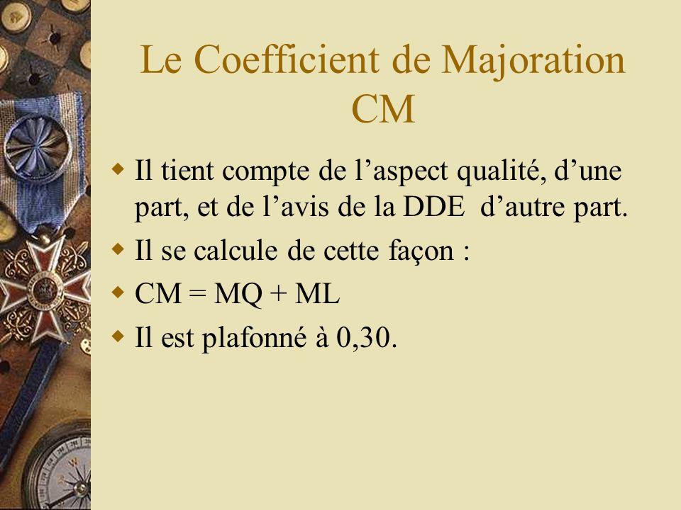 Le Coefficient de Majoration CM Il tient compte de laspect qualité, dune part, et de lavis de la DDE dautre part. Il se calcule de cette façon : CM =
