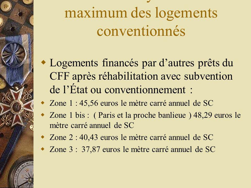 Valeurs des loyers annuels maximum des logements conventionnés Logements financés par dautres prêts du CFF après réhabilitation avec subvention de lÉt