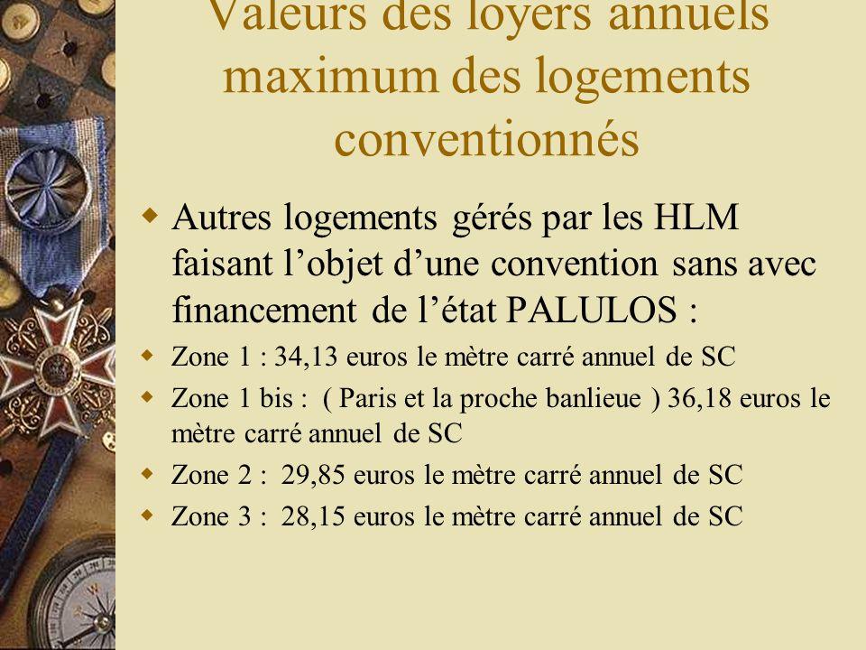 Valeurs des loyers annuels maximum des logements conventionnés Autres logements gérés par les HLM faisant lobjet dune convention sans avec financement