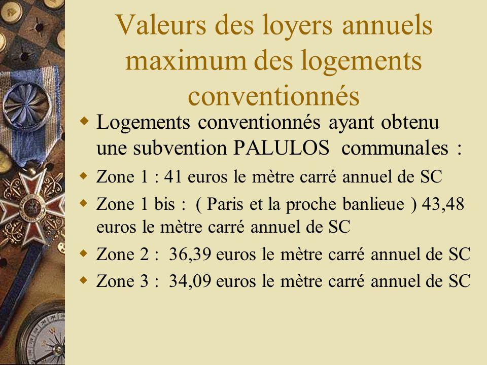 Valeurs des loyers annuels maximum des logements conventionnés Logements conventionnés ayant obtenu une subvention PALULOS communales : Zone 1 : 41 eu