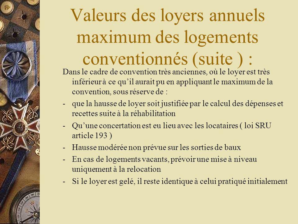 Valeurs des loyers annuels maximum des logements conventionnés (suite ) : Dans le cadre de convention très anciennes, où le loyer est très inférieur à