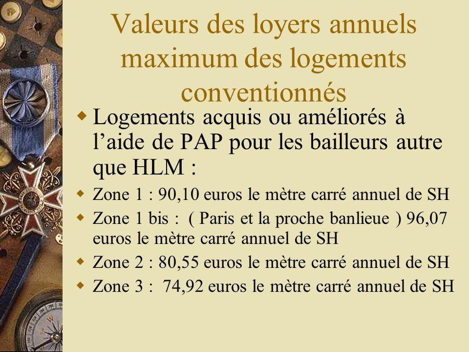 Valeurs des loyers annuels maximum des logements conventionnés Logements acquis ou améliorés à laide de PAP pour les bailleurs autre que HLM : Zone 1