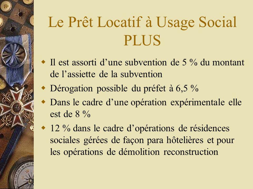 Le Prêt Locatif à Usage Social PLUS Il est assorti dune subvention de 5 % du montant de lassiette de la subvention Dérogation possible du préfet à 6,5