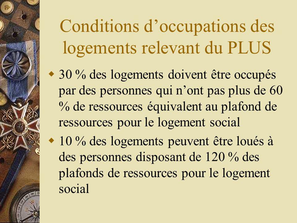Conditions doccupations des logements relevant du PLUS 30 % des logements doivent être occupés par des personnes qui nont pas plus de 60 % de ressourc