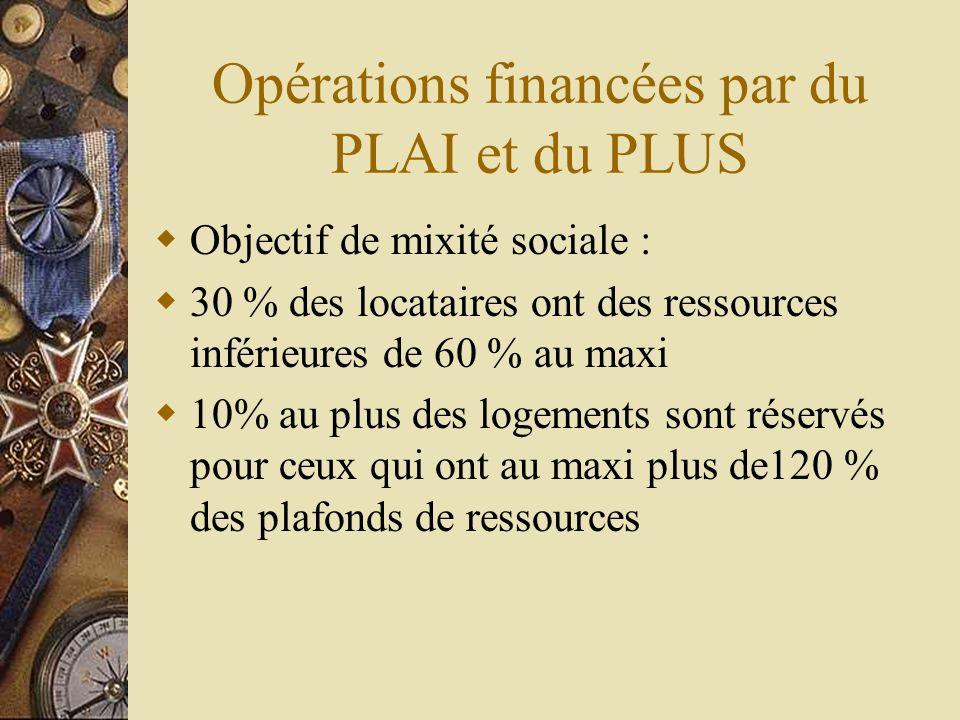 Opérations financées par du PLAI et du PLUS Objectif de mixité sociale : 30 % des locataires ont des ressources inférieures de 60 % au maxi 10% au plu