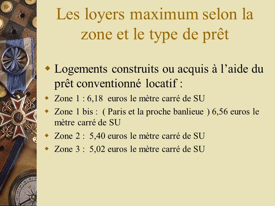 Les loyers maximum selon la zone et le type de prêt Logements construits ou acquis à laide du prêt conventionné locatif : Zone 1 : 6,18 euros le mètre