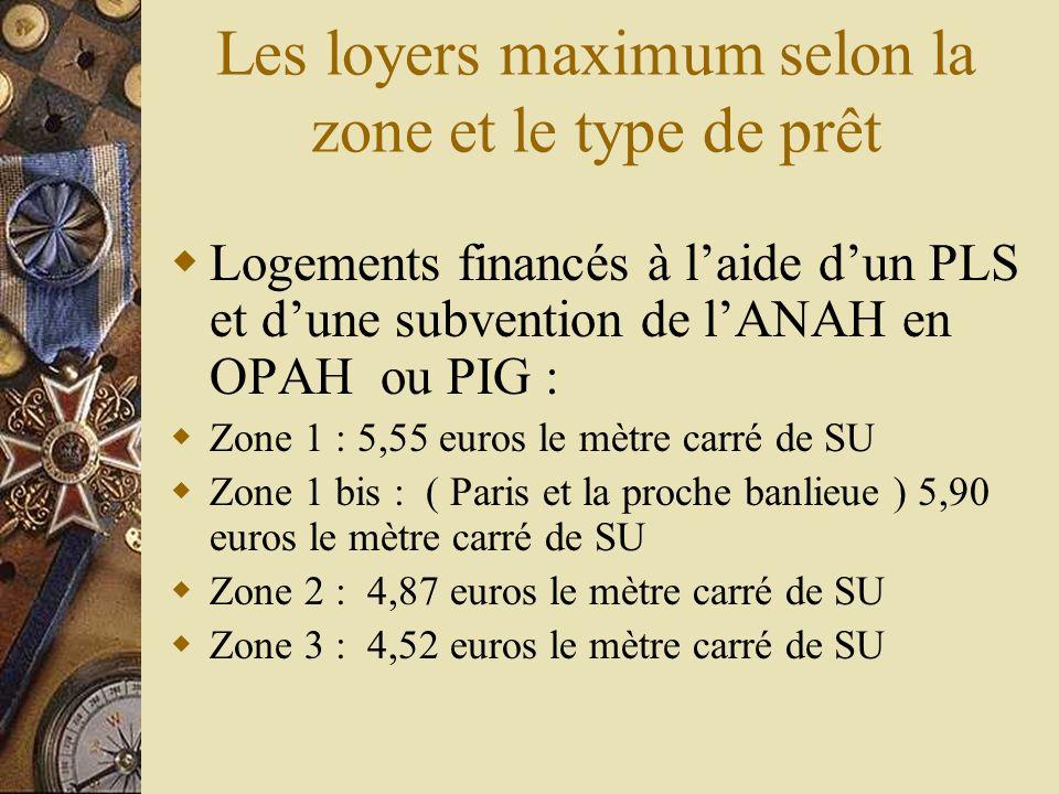 Les loyers maximum selon la zone et le type de prêt Logements financés à laide dun PLS et dune subvention de lANAH dans le cadre dun PST : Zone 1 : 5,22 euros le mètre carré de SU Zone 1 bis : ( Paris et la proche banlieue ) 5,59 euros le mètre carré de SU Zone 2 : 4, 63 euros le mètre carré de SU Zone 3 : 4,26 euros le mètre carré de SU