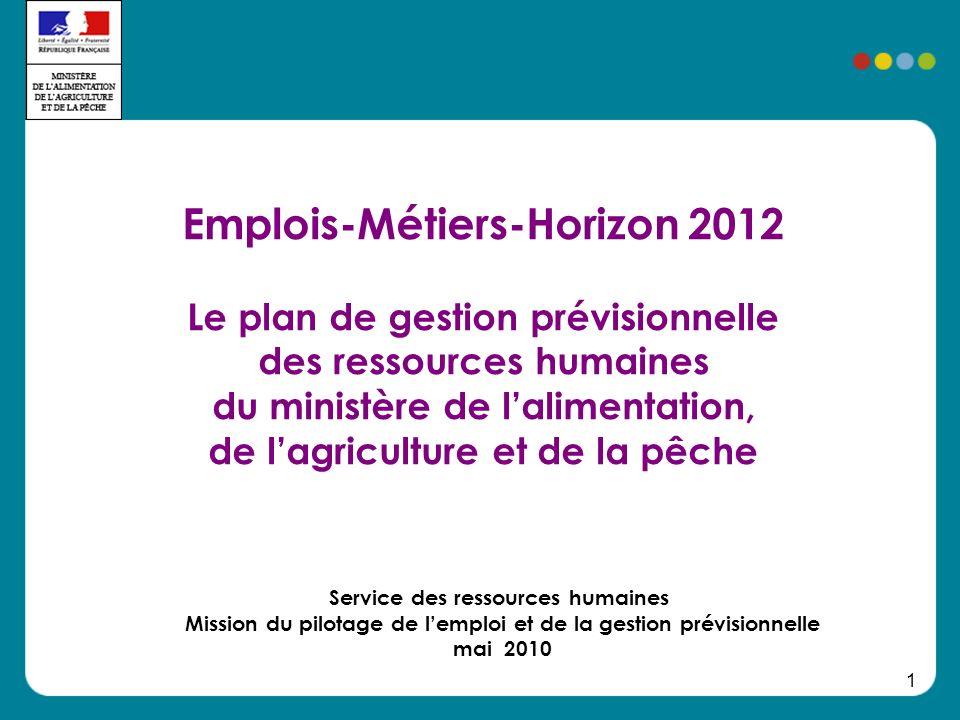 1 Emplois-Métiers-Horizon 2012 Le plan de gestion prévisionnelle des ressources humaines du ministère de lalimentation, de lagriculture et de la pêche Service des ressources humaines Mission du pilotage de lemploi et de la gestion prévisionnelle mai 2010