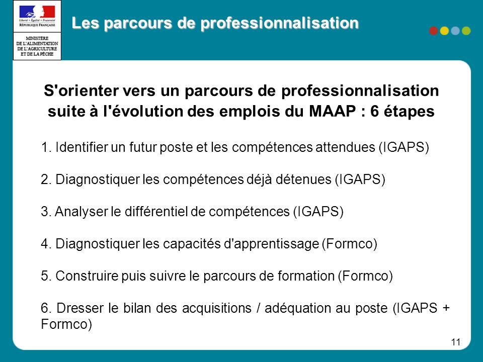 11 Les parcours de professionnalisation 1.