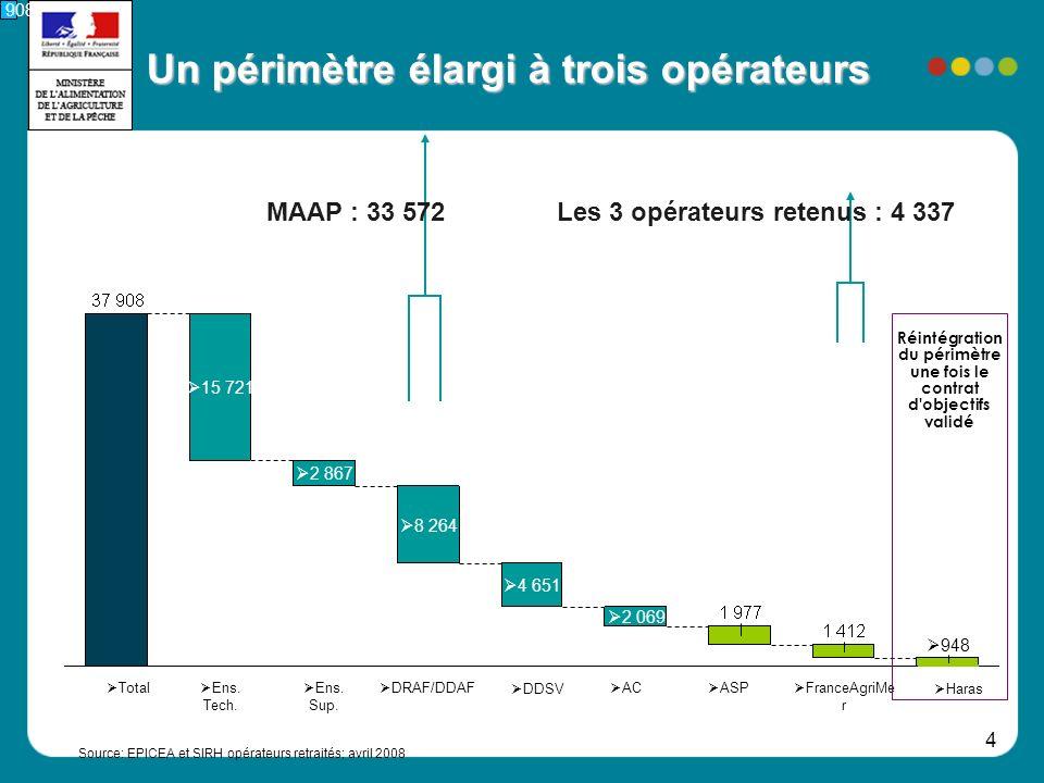 4 Source: EPICEA et SIRH opérateurs retraités; avril 2008 DDSV Total 2 069 15 721 AC Ens.