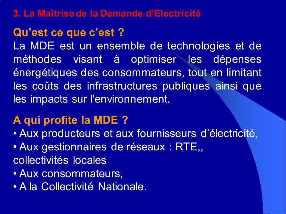 3. La Maîtrise de la Demande dElectricité Quest ce que cest .