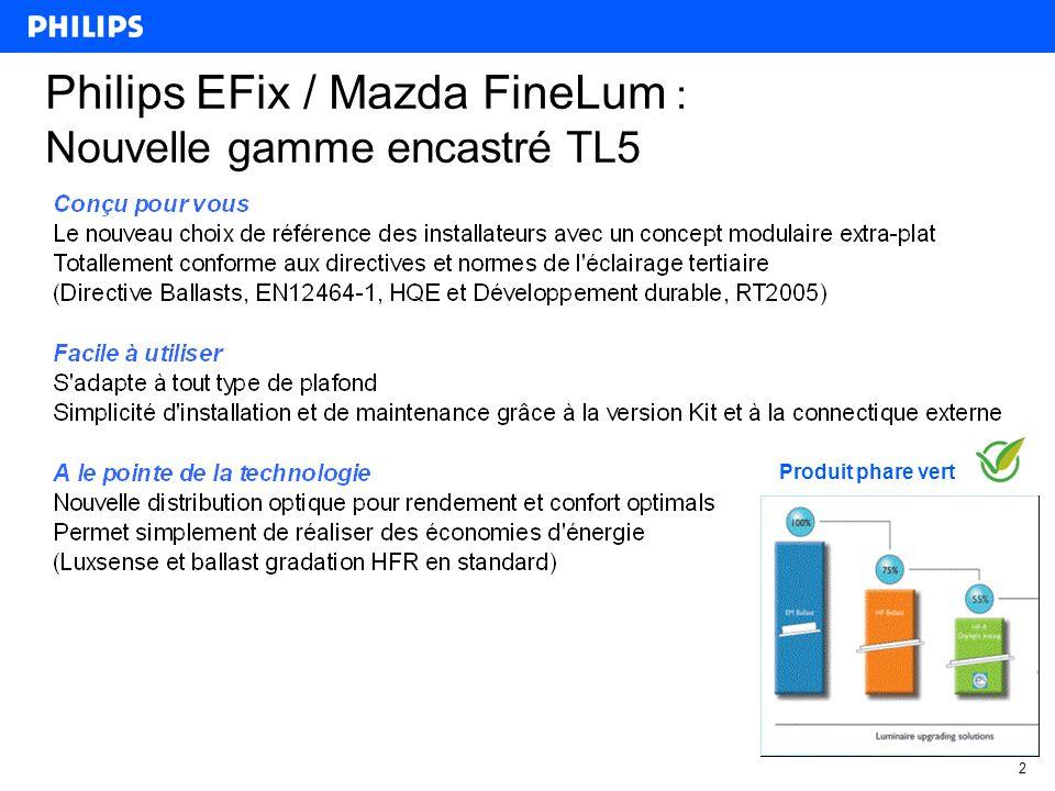 3 Gamme complète Un caisson extra plat 55mm Optiques: C6 (double parabole brilliant / D6 (double parabole satiné) / M6 (double parabole mat) / M2 (profilé) / P (Prismatique) Rendement +/- 71B et basse luminance 1000cd/m² sous 65° (C6) Economie dénergie: LuxSense et ballasts à gradation Installation possible sur tous types de plafonds Marques Philips et Mazda Fabrication en France Lencastré T5 idéal pour le marché de la distribution Caractéristiques de la gamme