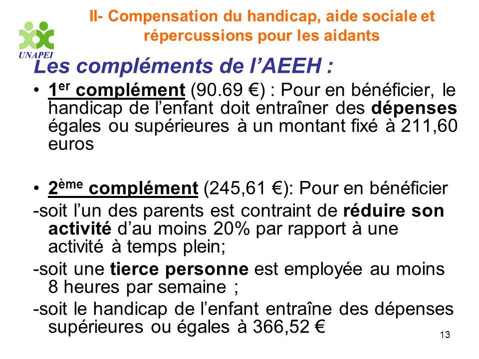 13 II- Compensation du handicap, aide sociale et répercussions pour les aidants Les compléments de lAEEH : 1 er complément (90.69 ) : Pour en bénéfici
