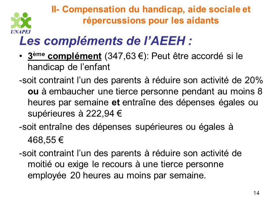 14 II- Compensation du handicap, aide sociale et répercussions pour les aidants Les compléments de lAEEH : 3 ème complément (347,63 ): Peut être accor