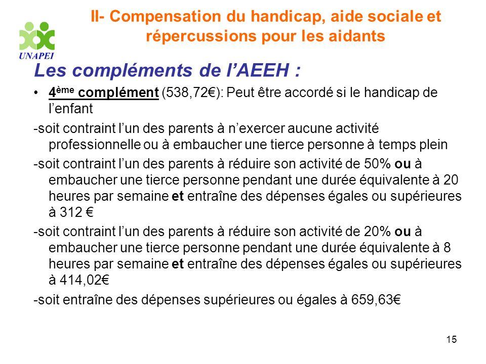 15 II- Compensation du handicap, aide sociale et répercussions pour les aidants Les compléments de lAEEH : 4 ème complément (538,72): Peut être accord