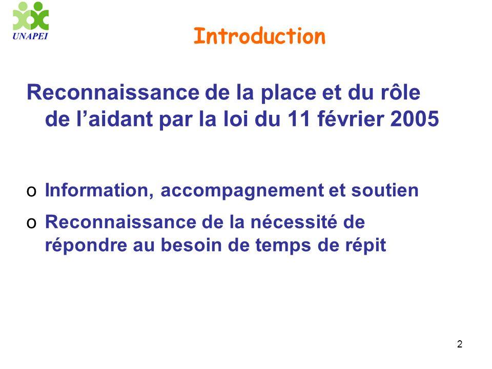 2 Introduction Reconnaissance de la place et du rôle de laidant par la loi du 11 février 2005 oInformation, accompagnement et soutien oReconnaissance