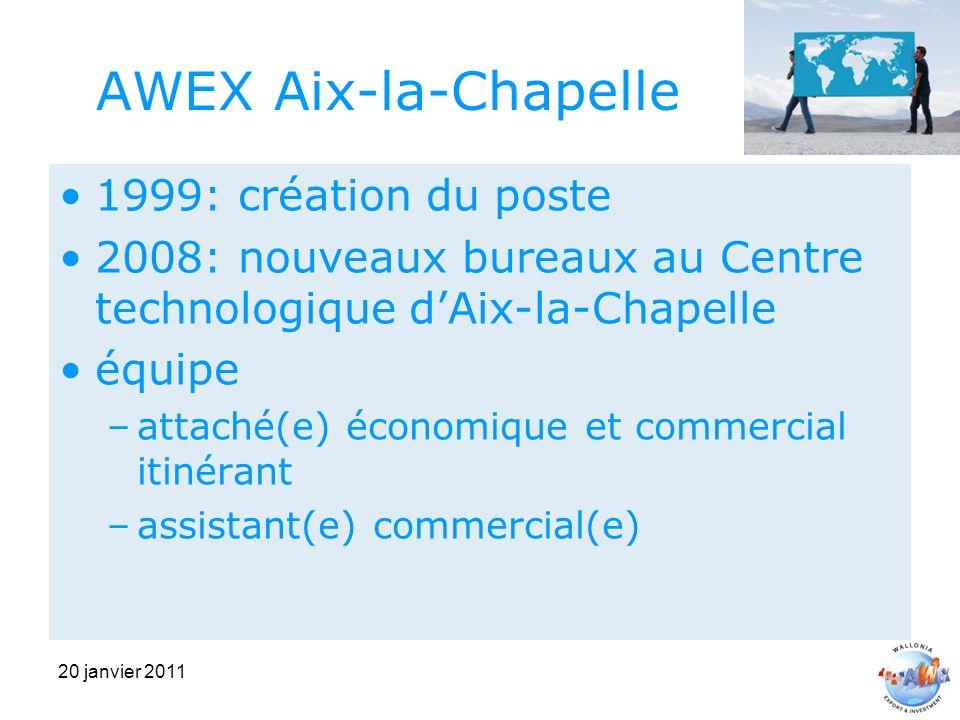 20 janvier 2011 AWEX Aix-la-Chapelle 1999: création du poste 2008: nouveaux bureaux au Centre technologique dAix-la-Chapelle équipe –attaché(e) économique et commercial itinérant –assistant(e) commercial(e)