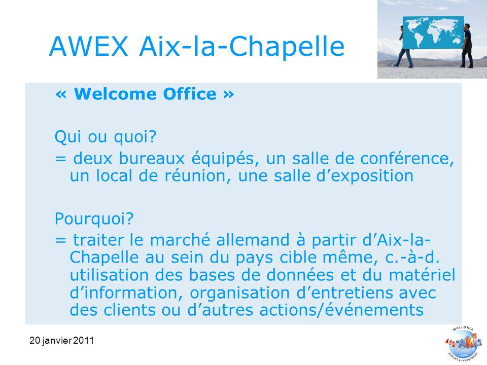 20 janvier 2011 AWEX Aix-la-Chapelle « Welcome Office » Qui ou quoi.