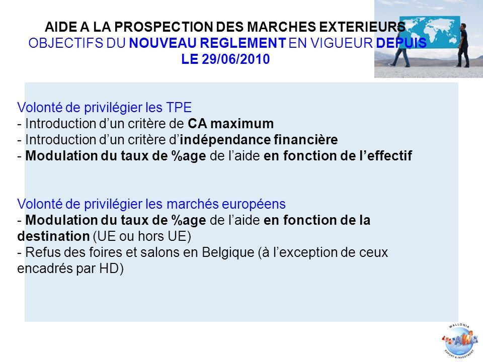 AIDE A LA PROSPECTION DES MARCHES EXTERIEURS OBJECTIFS DU NOUVEAU REGLEMENT EN VIGUEUR DEPUIS LE 29/06/2010 Volonté de privilégier les TPE - Introduction dun critère de CA maximum - Introduction dun critère dindépendance financière - Modulation du taux de %age de laide en fonction de leffectif Volonté de privilégier les marchés européens - Modulation du taux de %age de laide en fonction de la destination (UE ou hors UE) - Refus des foires et salons en Belgique (à lexception de ceux encadrés par HD)