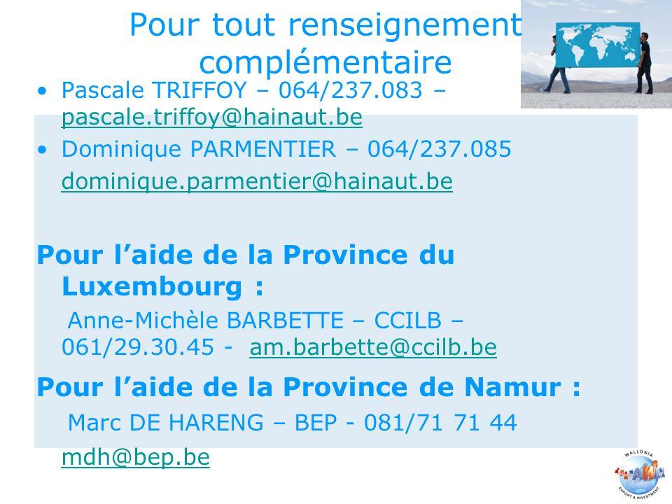 Pour tout renseignement complémentaire Pascale TRIFFOY – 064/237.083 – pascale.triffoy@hainaut.be pascale.triffoy@hainaut.be Dominique PARMENTIER – 064/237.085 dominique.parmentier@hainaut.be Pour laide de la Province du Luxembourg : Anne-Michèle BARBETTE – CCILB – 061/29.30.45 - am.barbette@ccilb.beam.barbette@ccilb.be Pour laide de la Province de Namur : Marc DE HARENG – BEP - 081/71 71 44 mdh@bep.be mdh@bep.be