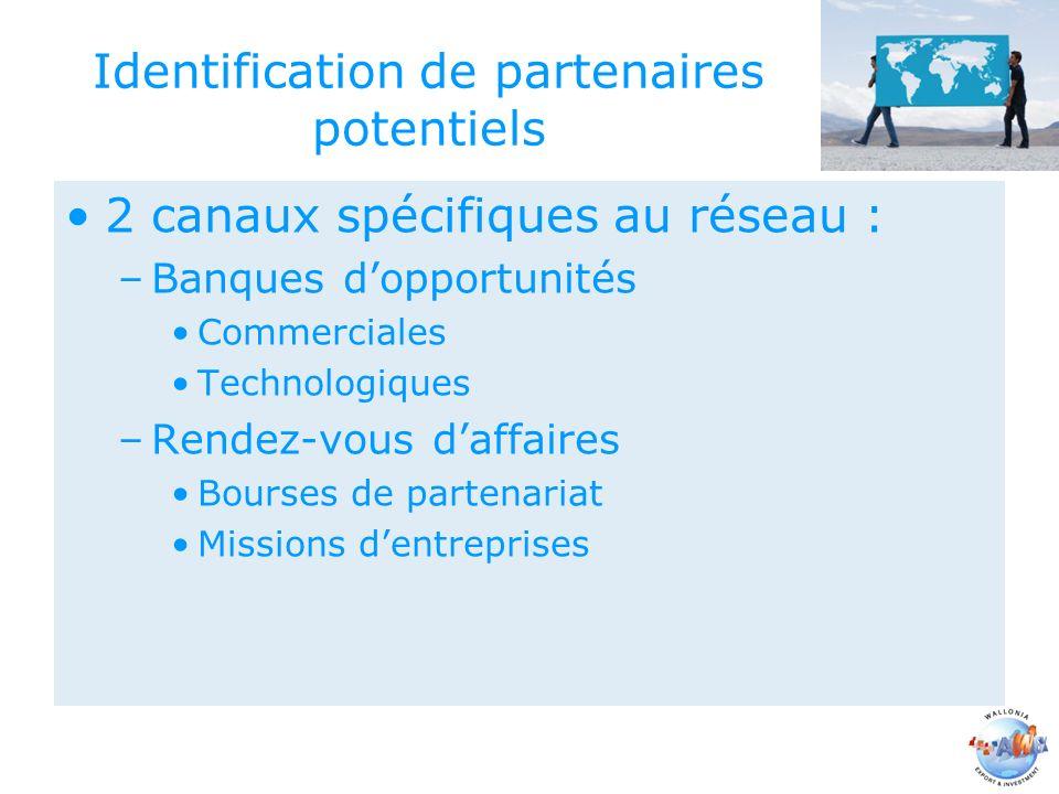 Identification de partenaires potentiels 2 canaux spécifiques au réseau : –Banques dopportunités Commerciales Technologiques –Rendez-vous daffaires Bourses de partenariat Missions dentreprises