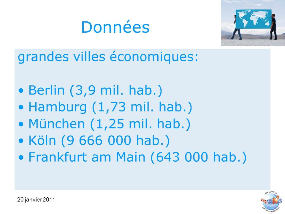 20 janvier 2011 Données grandes villes économiques: Berlin (3,9 mil.