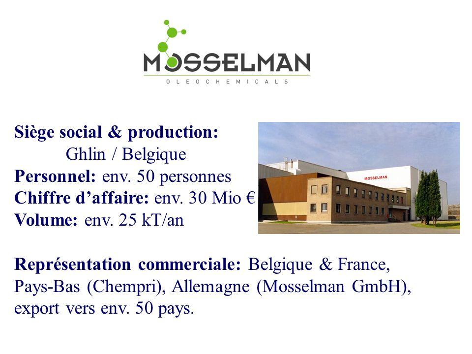 Siège social & production: Ghlin / Belgique Personnel: env.