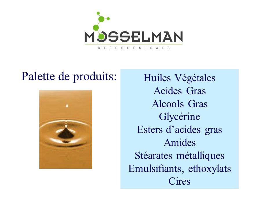 Huiles Végétales Acides Gras Alcools Gras Glycérine Esters dacides gras Amides Stéarates métalliques Emulsifiants, ethoxylats Cires Palette de produits: