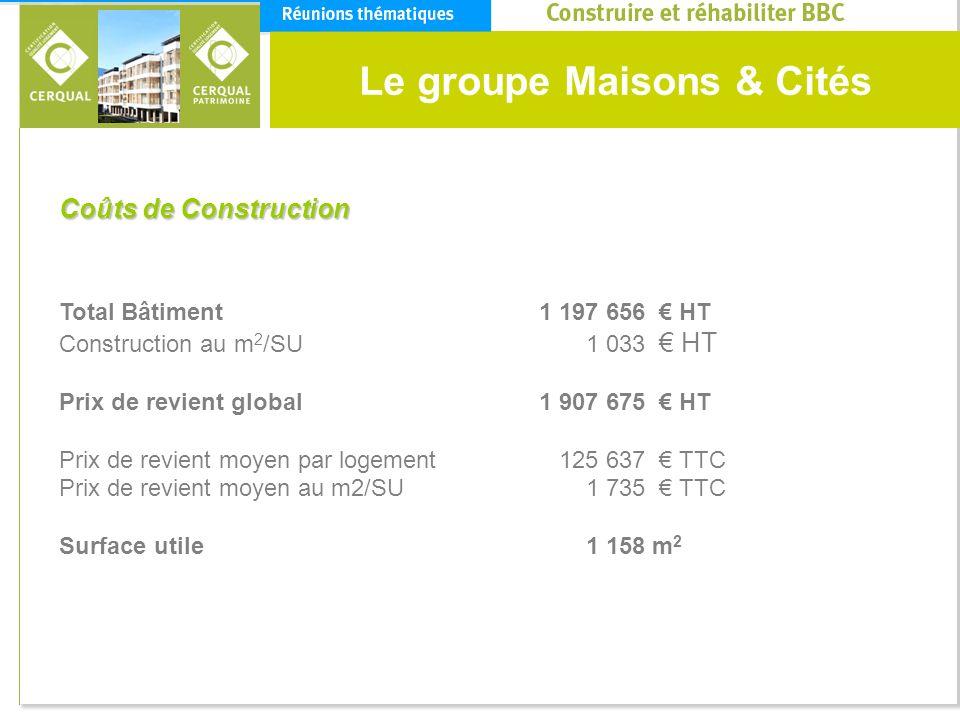 Le groupe Maisons & Cités Coûts de Construction Total Bâtiment 1 197 656 HT Construction au m 2 /SU 1 033 HT Prix de revient global 1 907 675 HT Prix