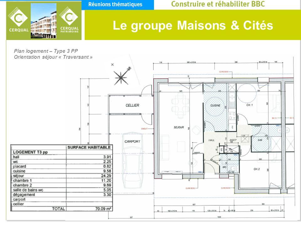 Le groupe Maisons & Cités Plan logement – Type 3 PP Orientation séjour « Traversant »