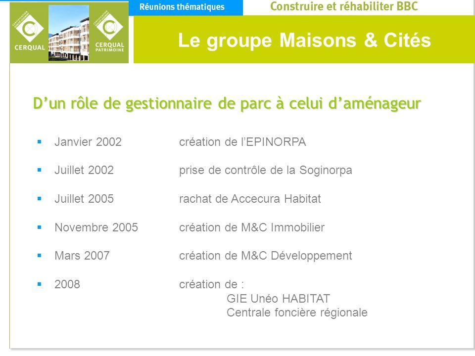 Le groupe Maisons & Cités Janvier 2002 création de lEPINORPA Juillet 2002 prise de contrôle de la Soginorpa Juillet 2005 rachat de Accecura Habitat No
