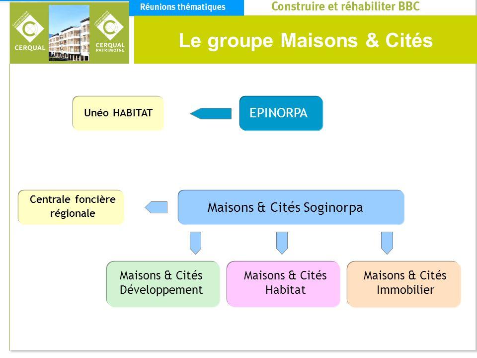 Le groupe Maisons & Cités EPINORPA Maisons & Cités Soginorpa Maisons & Cités Habitat Maisons & Cités Développement Maisons & Cités Immobilier Unéo HAB