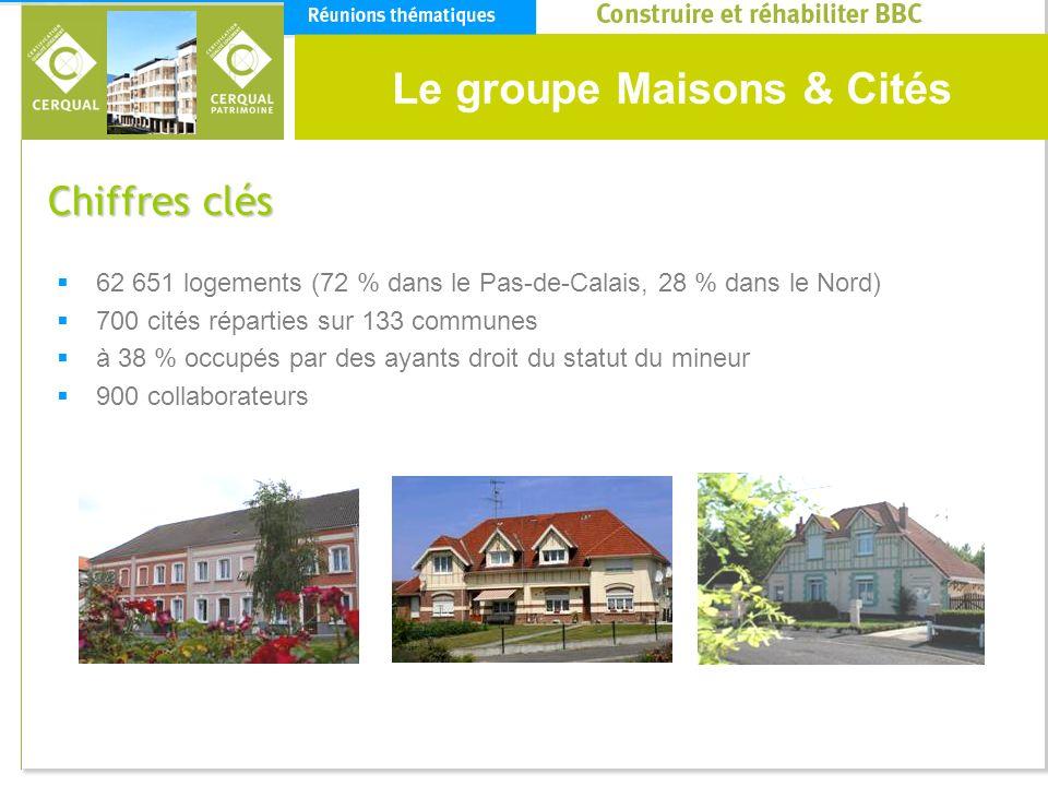 Le groupe Maisons & Cités Chiffres clés 62 651 logements (72 % dans le Pas-de-Calais, 28 % dans le Nord) 700 cités réparties sur 133 communes à 38 % o