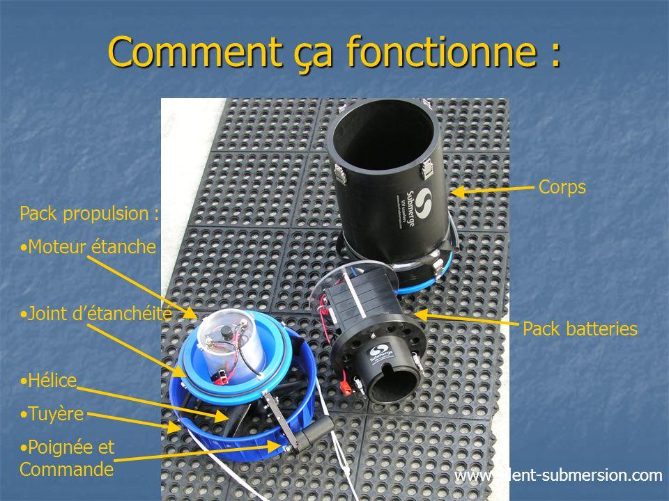 Comment ça fonctionne : Corps Pack batteries Pack propulsion : Moteur étanche Joint détanchéité Hélice Tuyère Poignée et Commande www.silent-submersio