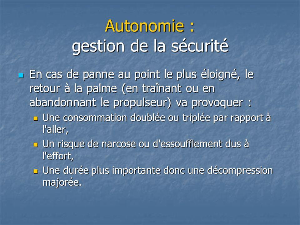 Autonomie : gestion de la sécurité En cas de panne au point le plus éloigné, le retour à la palme (en traînant ou en abandonnant le propulseur) va pro