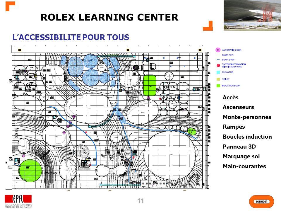 11 ROLEX LEARNING CENTER LACCESSIBILITE POUR TOUS Accès Ascenseurs Monte-personnes Rampes Boucles induction Panneau 3D Marquage sol Main-courantes