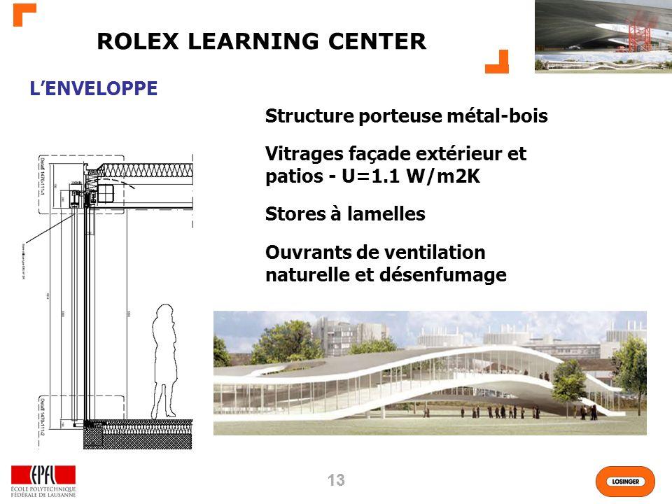 13 ROLEX LEARNING CENTER LENVELOPPE Structure porteuse métal-bois Vitrages façade extérieur et patios - U=1.1 W/m2K Stores à lamelles Ouvrants de ventilation naturelle et désenfumage