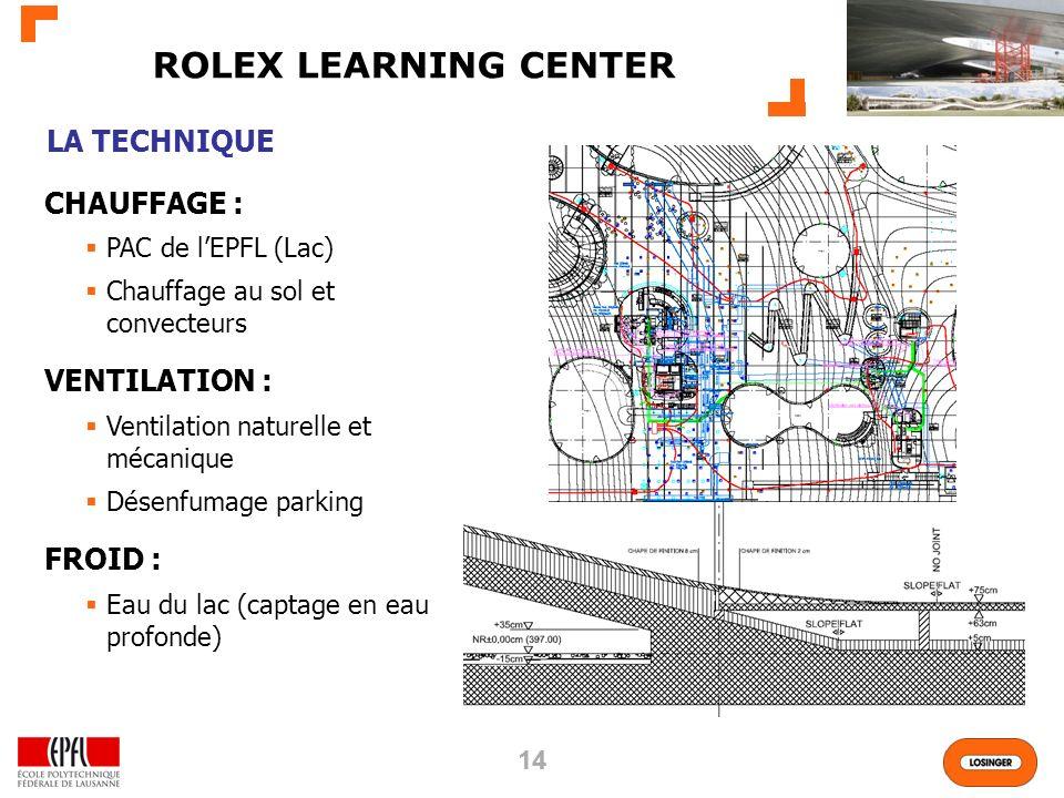 14 ROLEX LEARNING CENTER LA TECHNIQUE CHAUFFAGE : PAC de lEPFL (Lac) Chauffage au sol et convecteurs VENTILATION : Ventilation naturelle et mécanique Désenfumage parking FROID : Eau du lac (captage en eau profonde)