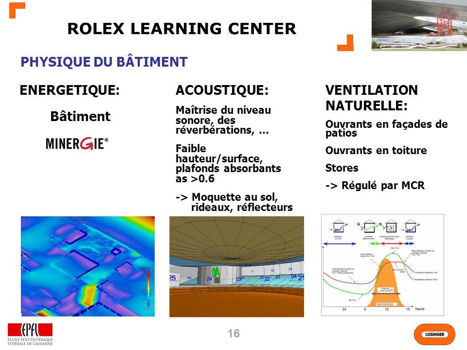 16 ROLEX LEARNING CENTER PHYSIQUE DU BÂTIMENT ENERGETIQUE: Bâtiment VENTILATION NATURELLE: Ouvrants en façades de patios Ouvrants en toiture Stores -> Régulé par MCR ACOUSTIQUE: Maîtrise du niveau sonore, des réverbérations, … Faible hauteur/surface, plafonds absorbants as >0.6 -> Moquette au sol, rideaux, réflecteurs