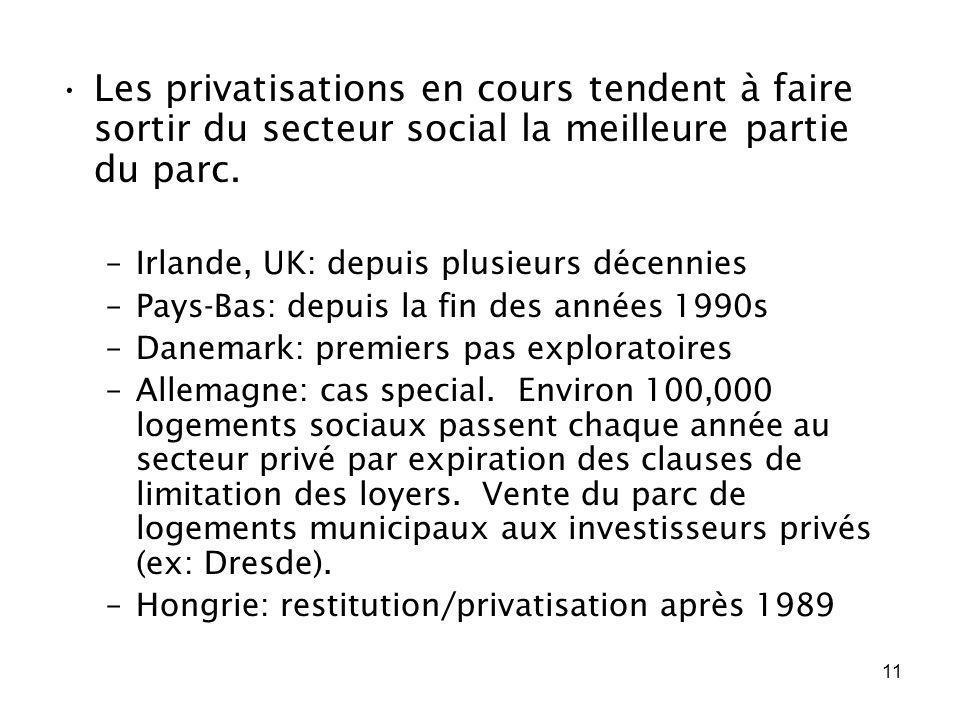 11 Les privatisations en cours tendent à faire sortir du secteur social la meilleure partie du parc. –Irlande, UK: depuis plusieurs décennies –Pays-Ba
