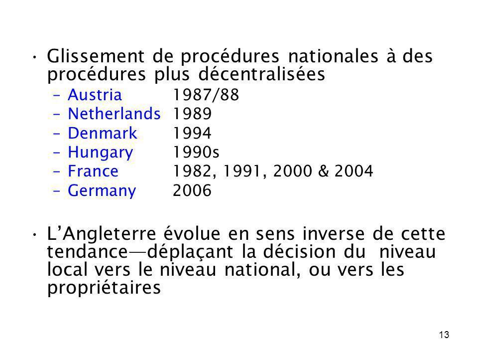 13 Glissement de procédures nationales à des procédures plus décentralisées –Austria 1987/88 –Netherlands 1989 –Denmark1994 –Hungary 1990s –France1982