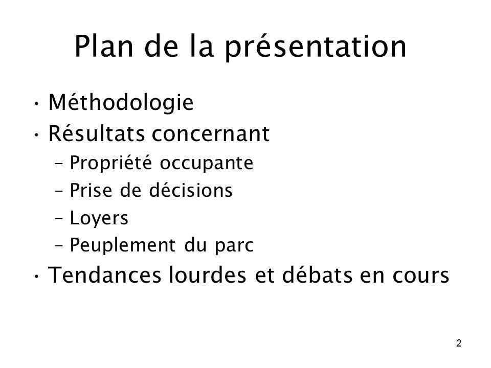 2 Plan de la présentation Méthodologie Résultats concernant –Propriété occupante –Prise de décisions –Loyers –Peuplement du parc Tendances lourdes et