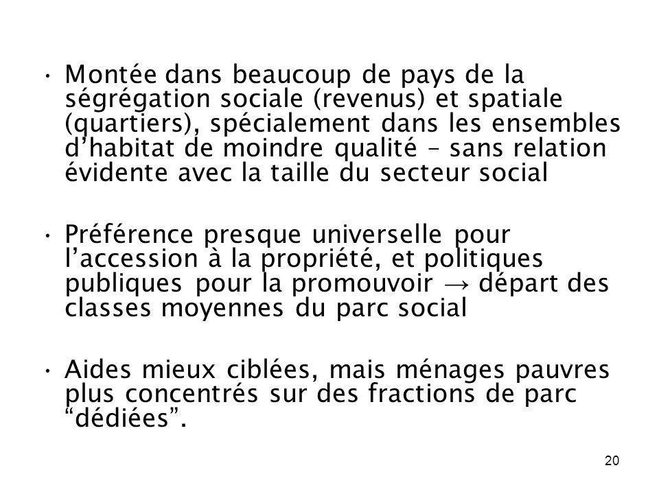 20 Montée dans beaucoup de pays de la ségrégation sociale (revenus) et spatiale (quartiers), spécialement dans les ensembles dhabitat de moindre quali