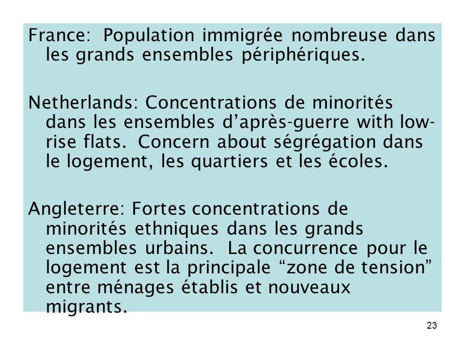 23 France: Population immigrée nombreuse dans les grands ensembles périphériques. Netherlands: Concentrations de minorités dans les ensembles daprès-g