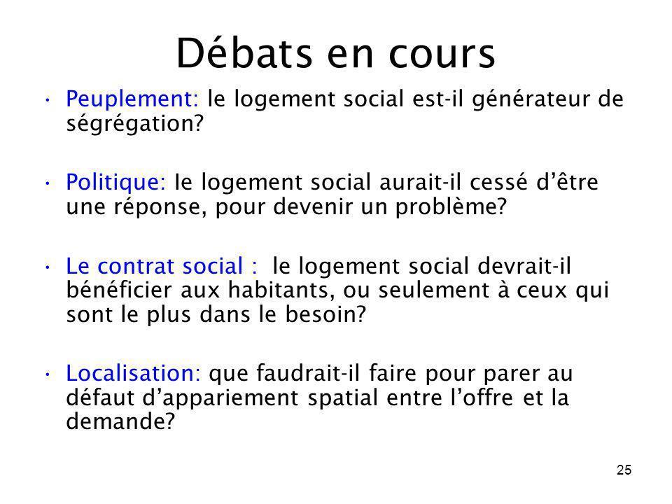 25 Débats en cours Peuplement: le logement social est-il générateur de ségrégation? Politique: Ie logement social aurait-il cessé dêtre une réponse, p