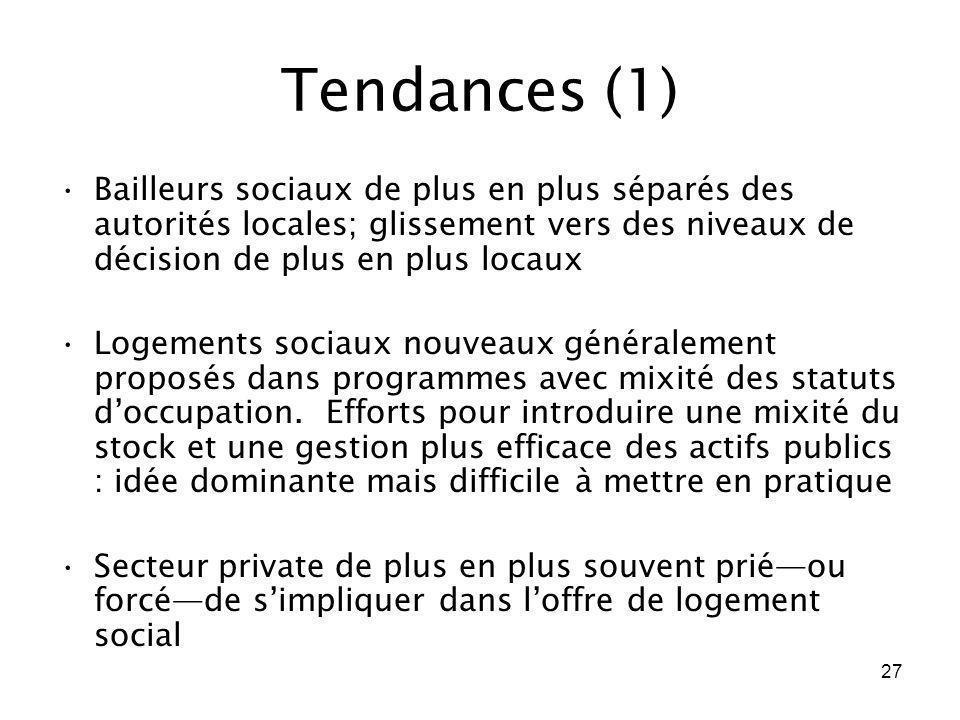 27 Tendances (1) Bailleurs sociaux de plus en plus séparés des autorités locales; glissement vers des niveaux de décision de plus en plus locaux Logem